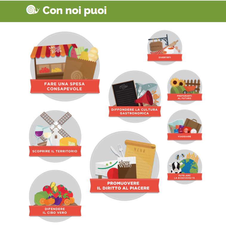 Slow Food con noi puoi